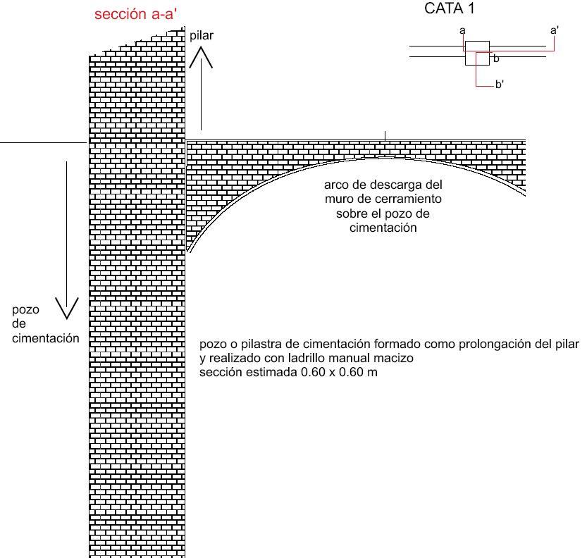rehabilitación fábrica Tort Sabadell
